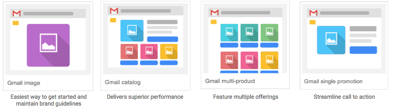 Gmail ads templates